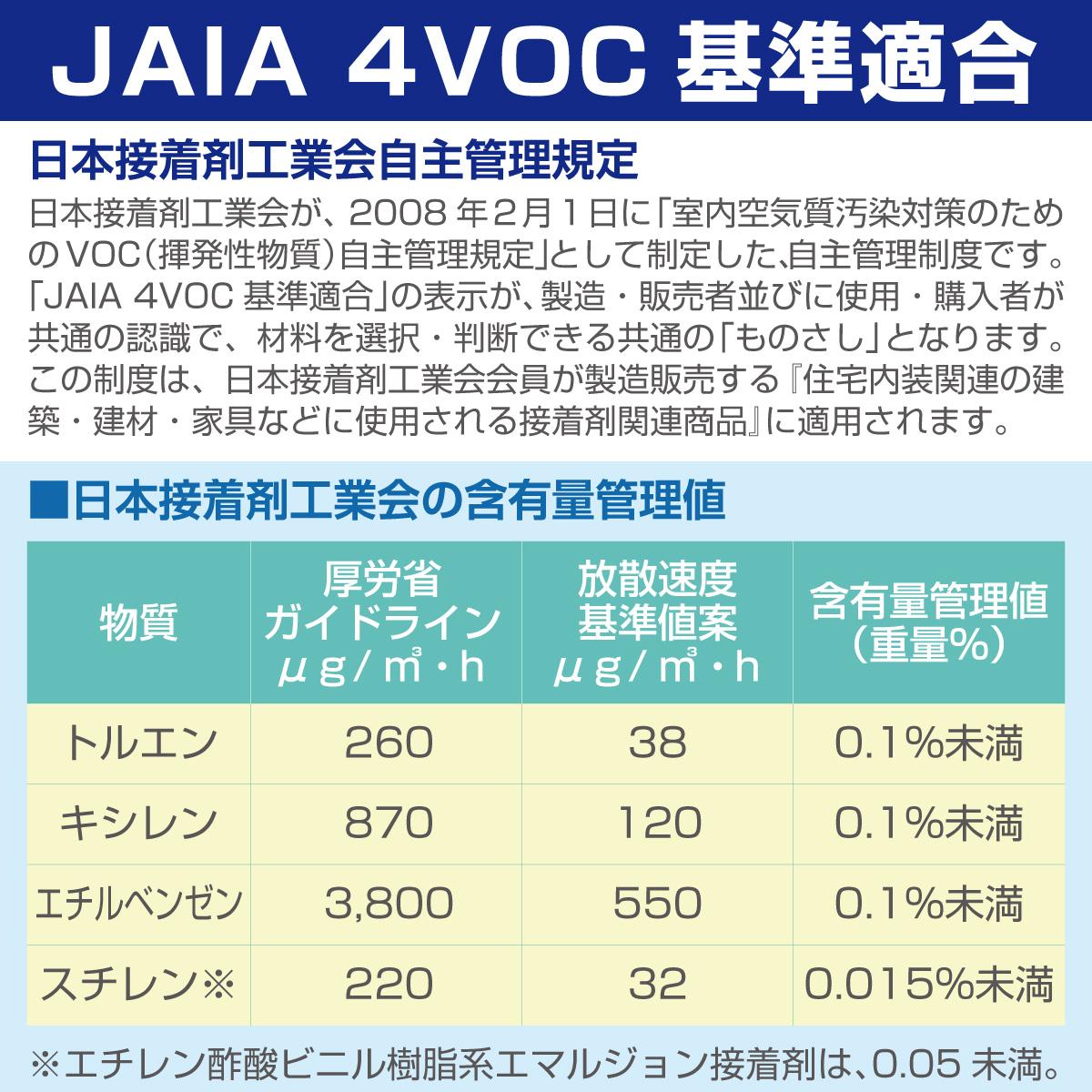 JAIA 4VOC基準適合