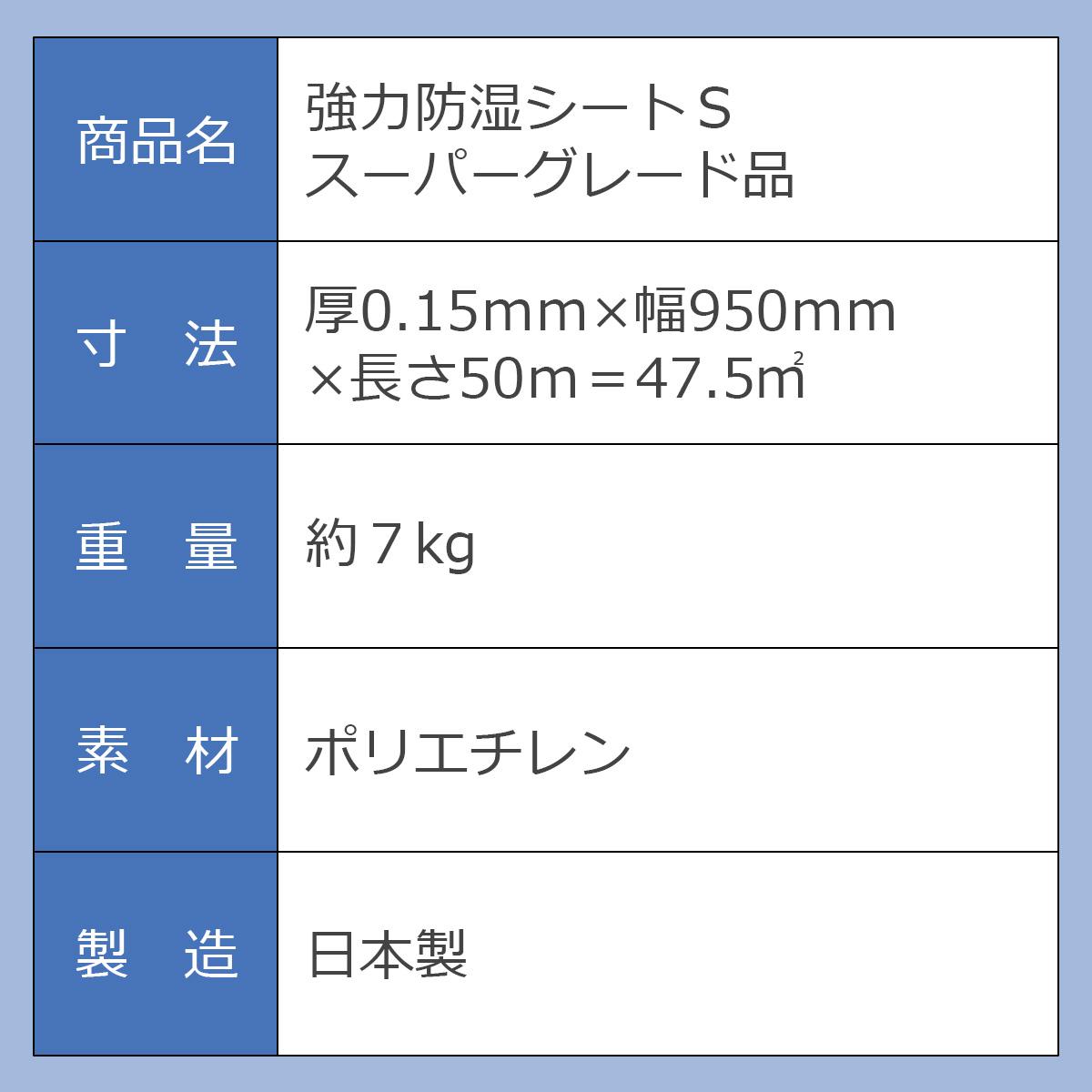 商品名:強力防湿シートS スーパーグレード品 寸法:厚0.15ミリ×幅950ミリ×長さ50メートル=47.5平方メートル 重量:約7kg 素材:ポリエチレン 製造:日本製