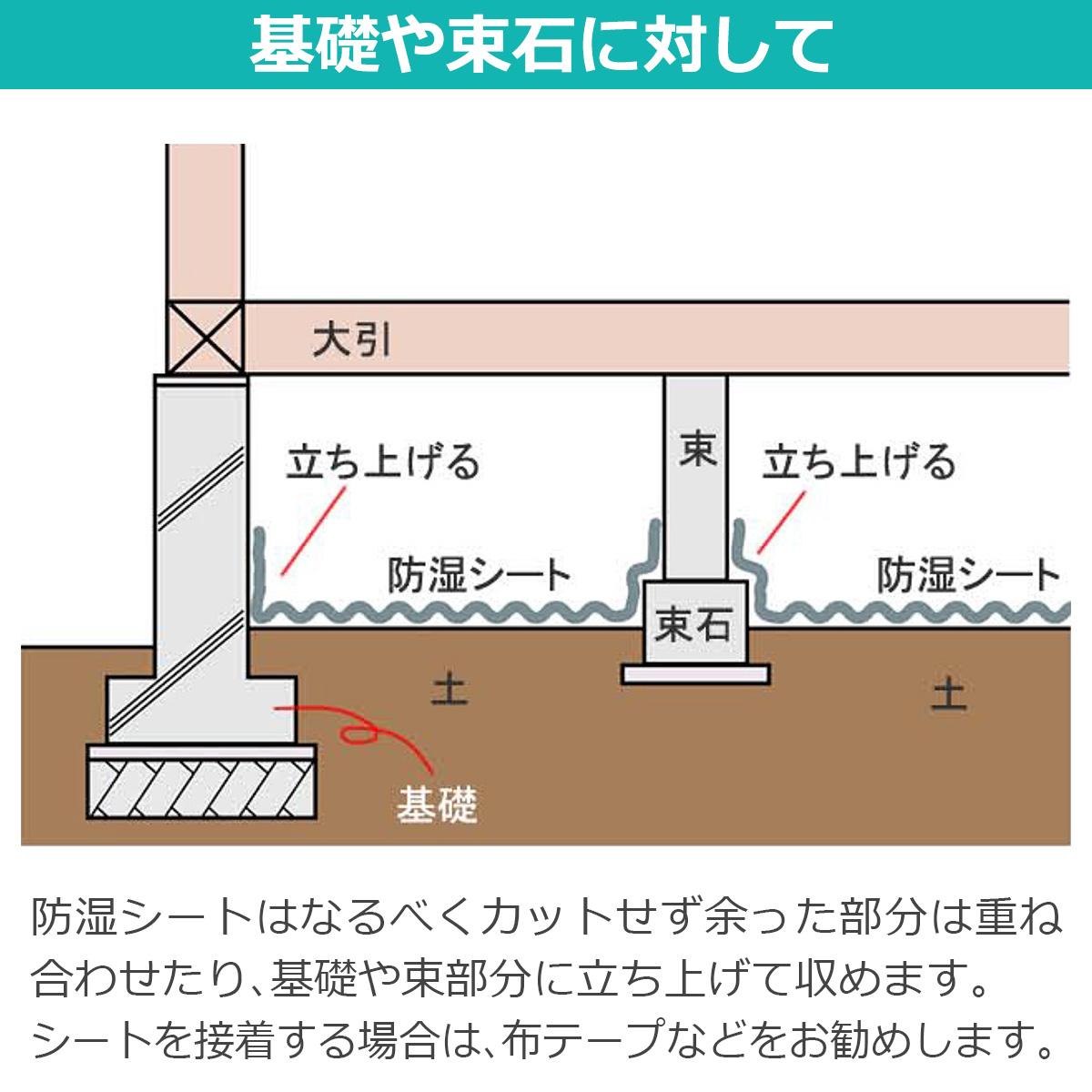 基礎や束石に対して 防湿シートはなるべくカットせず余った部分は重ね合わせたり、基礎や束部分に立ち上げて収めます。シートを接着する場合は、布テープなどをお勧めします。