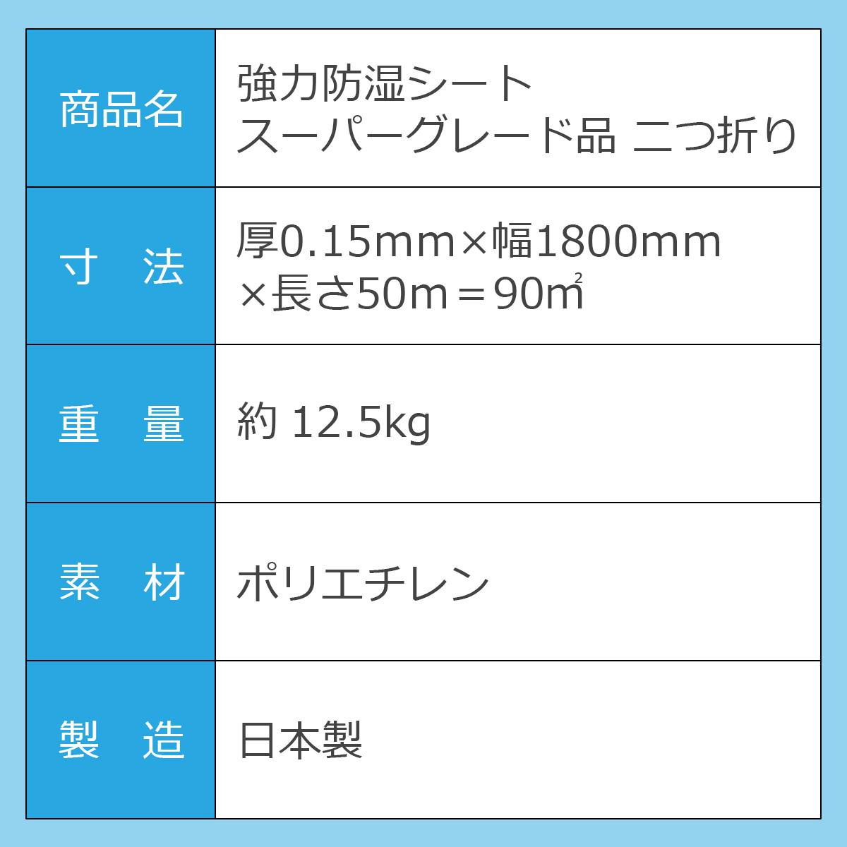 商品名:強力防湿シート スーパーグレード品 二つ折り 寸法:厚0.15ミリ×幅1800ミリ×長さ50メートル=90平方メートル 重量:約12.5kg 素材:ポリエチレン 製造:日本製