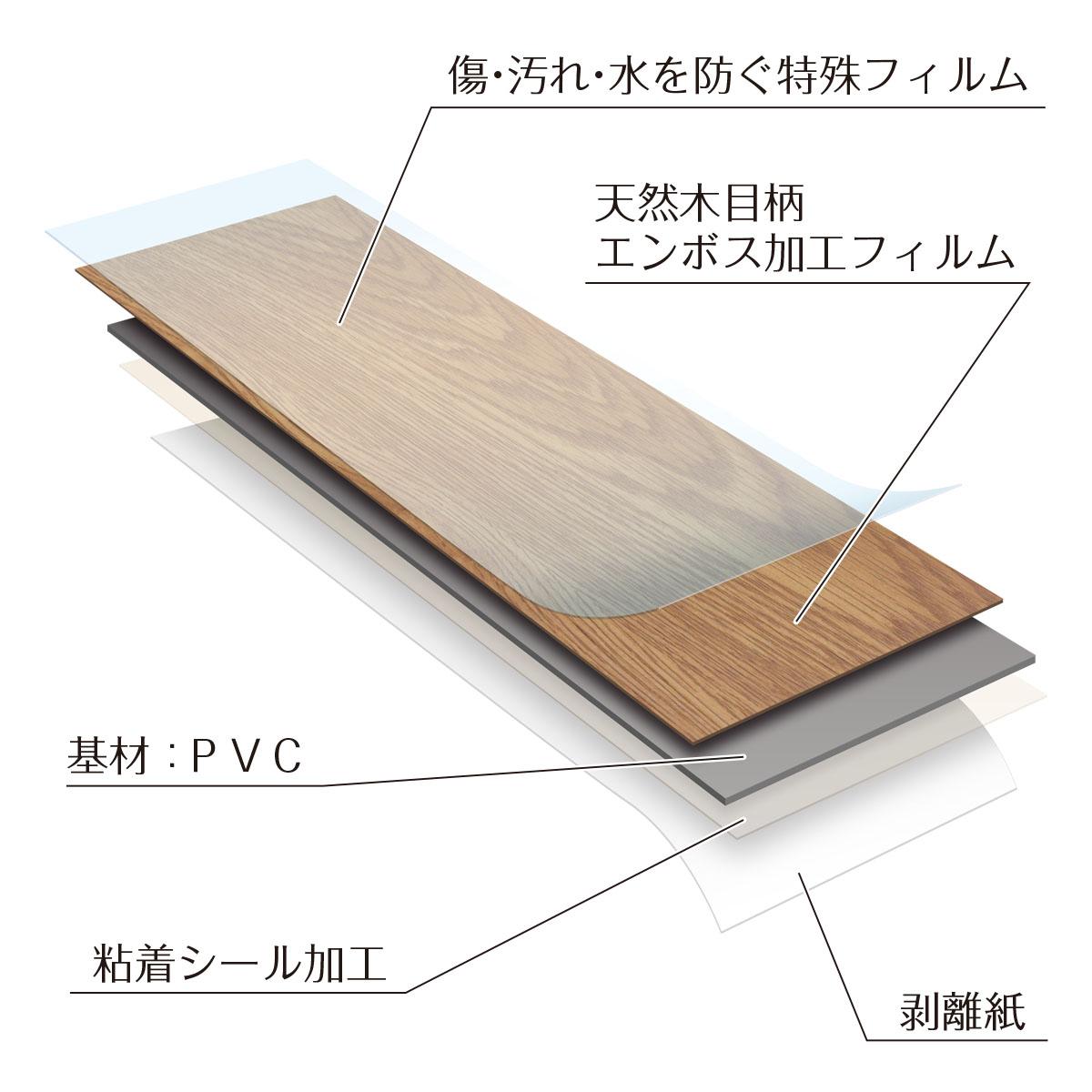 傷・汚れ・水を防ぐ特殊フィルム 天然木目柄エンボス加工フィルム 基材:PVC 粘着シール加工 剥離紙
