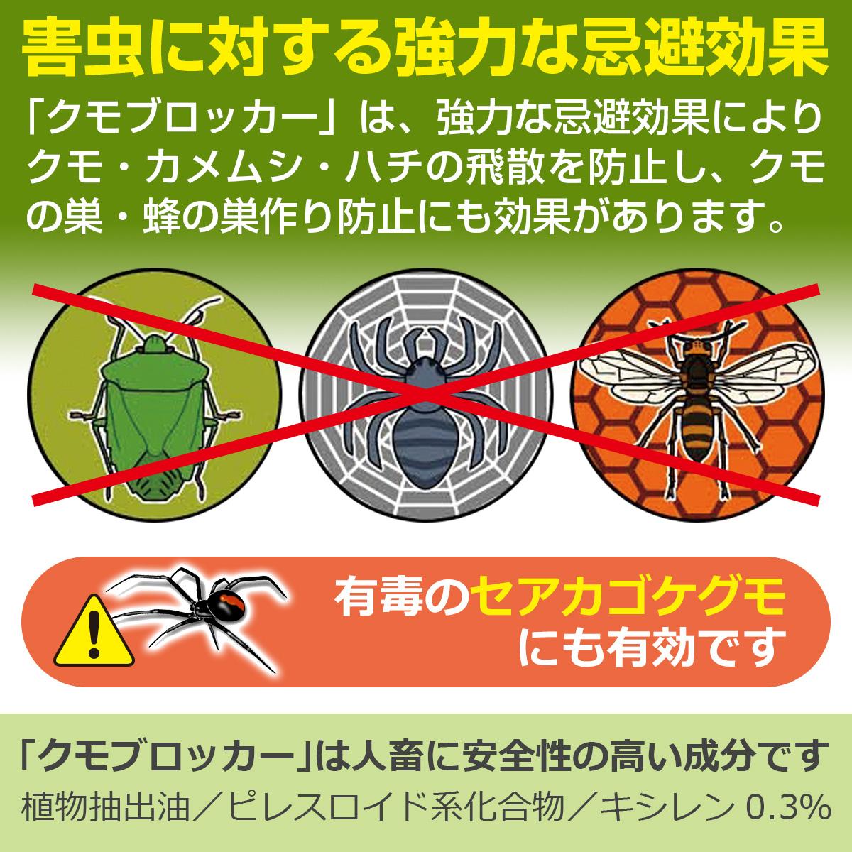 「クモブロッカー」は、強力な忌避効果によりクモ・カメムシ・ハチの飛散を防止し、クモの巣・蜂の巣作り防止にも効果があります。有毒のセアカゴケグモにも有効です 「クモブロッカー」は人畜に安全性の高い成分です