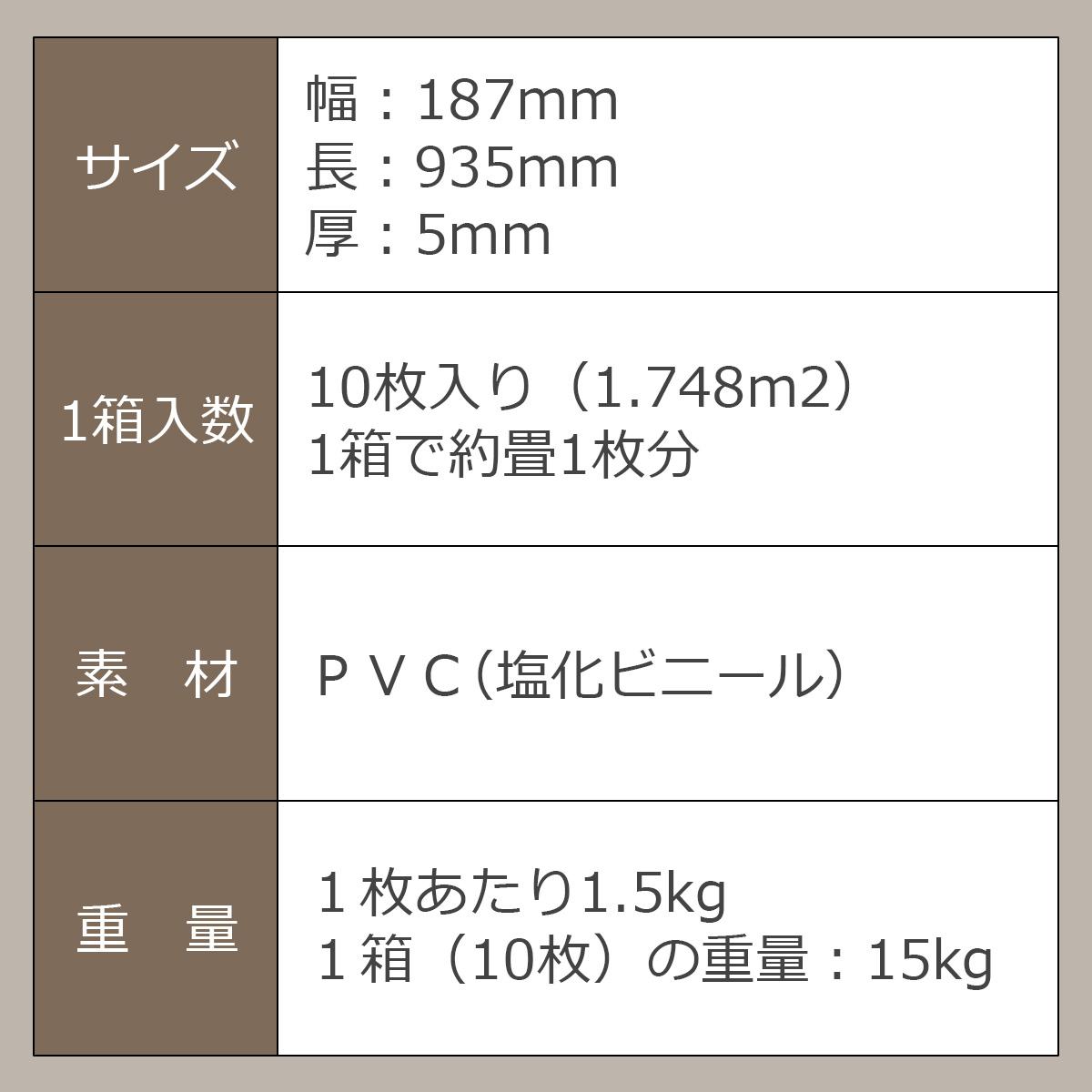 サイズ…幅187ミリ 長さ935ミリ 厚さ5ミリ 1箱入り数…10枚入り(1.748平方メートル)1箱で約畳1枚分 素材…PVC(塩化ビニール) 重量…1枚あたり1.5kg 1箱(10枚)の重量15kg
