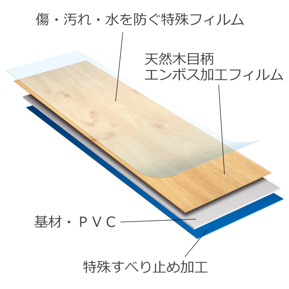 オクユカ構造 傷・汚れ・水を防ぐ特殊フィルム 天然木目柄エンボス加工フィルム 基材:PVC 特殊すべり止め加工