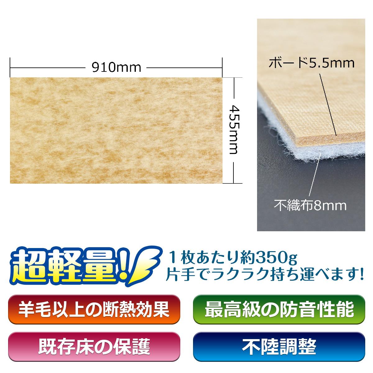 超軽量!1枚当たり約350グラム 片手でラクラク持ち運べます 羊毛以上の断熱効果 最高級の防音性能 既存床の保護 不陸調整 サイズ910ミリ×455ミリ ボード5.5ミリ厚 不織布8ミリ厚
