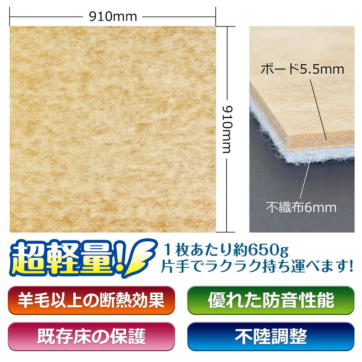 超軽量!1枚当たり約650グラム 片手でラクラク持ち運べます 羊毛以上の断熱効果 優れた防音性能 既存床の保護 不陸調整 サイズ910ミリ×910ミリ ボード5.5ミリ厚 不織布6ミリ厚