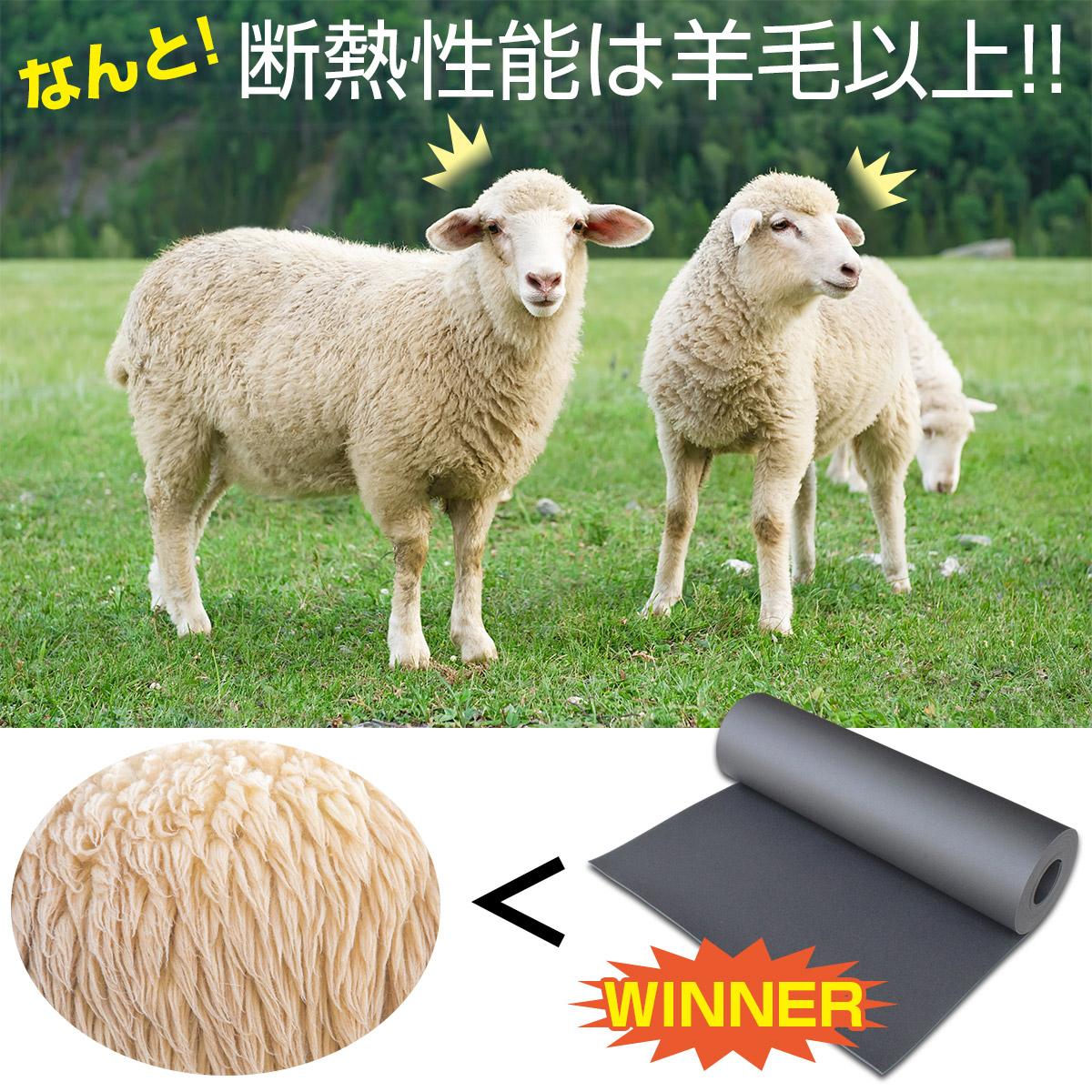 なんと!断熱性能は羊毛以上!!