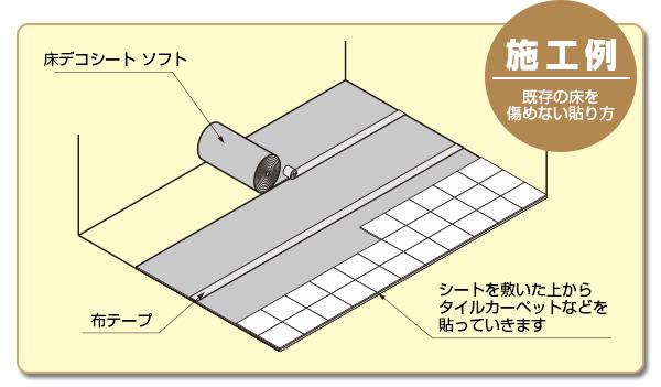 施工法・既存の床を傷めない貼り方