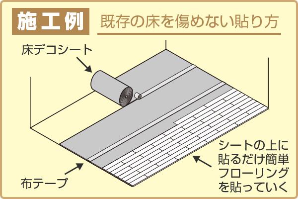 施工例・既存の床を傷めない貼り方