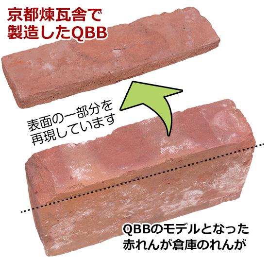 QBBは赤れんが倉庫のれんがをモデルに開発しました